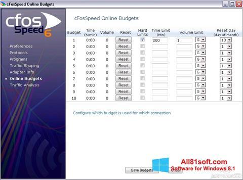 スクリーンショット cFosSpeed Windows 8.1版