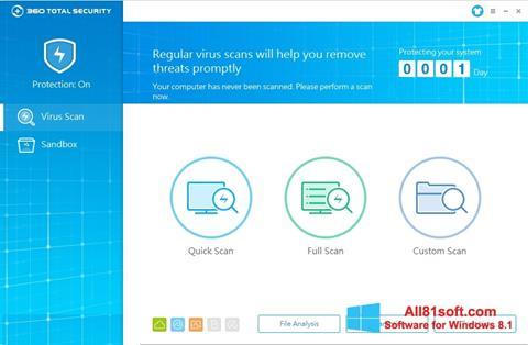 スクリーンショット 360 Total Security Windows 8.1版